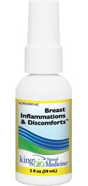 Breast Inflammations & Discomforts